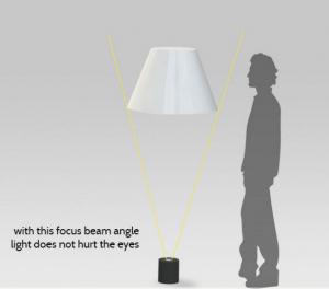 imagen funcionamiento lámpara Shade de Flos